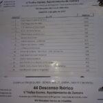 44 DESCENSO IBÉRICO - Pedro Paiva vence em Zamora blog Canoagem Canoagem Internacional Douro Canoa Clube 25